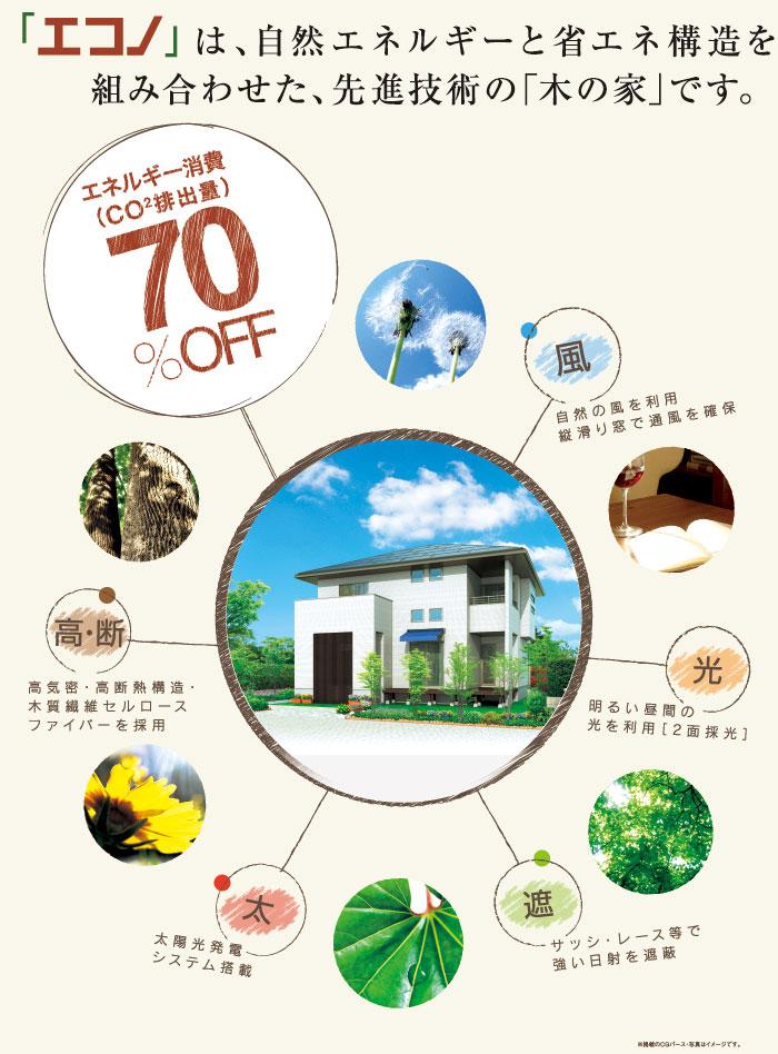 自立循環型住宅+長期優良住宅の「エコノ」で、エネルギー消費はなんと、70%オフ!